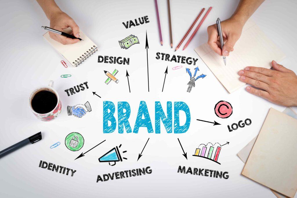 ブランドは求職者への印象付けに大きく関係する